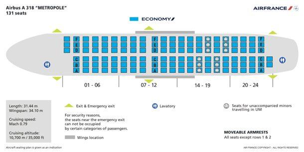 Auf kurzen Strecken müssen Geschäftsreisende mit der Economy Class Vorlieb nehmen (Grafik: Air France)