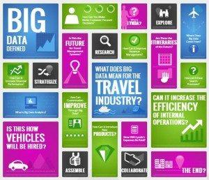 Die Infografik veranschaulicht, welche Relationen zwischen den einzelnen Dienstleistern und dem Kunden bestehen und wie ein Datenaustausch stattfindet