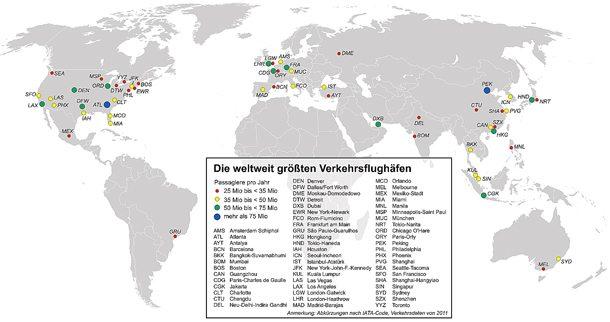 Die weltweit größten Flughäfen