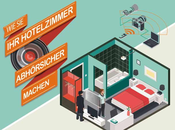 Datenspionage Hotel Cybercrime