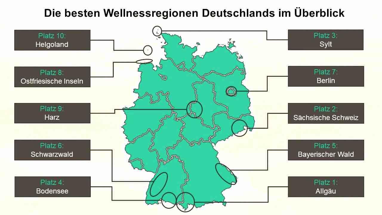 Auf einen Blick, wo Wellness in Deutschland bei Urlaubern ankommt (Grafik: travelcircus)
