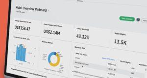CWT präsentiert neues intelligentes Reporting-Tool: AnswerIQ1. Es funktioniert wie eine persönliche Suchmaschine