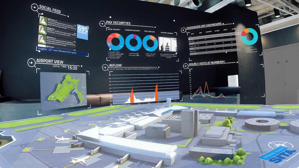 Der Flughafen der Zukunft bietet vielfältige Angebote und Leistungen für die Passagiere (Foto: SITA)